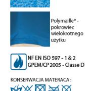 polyplot